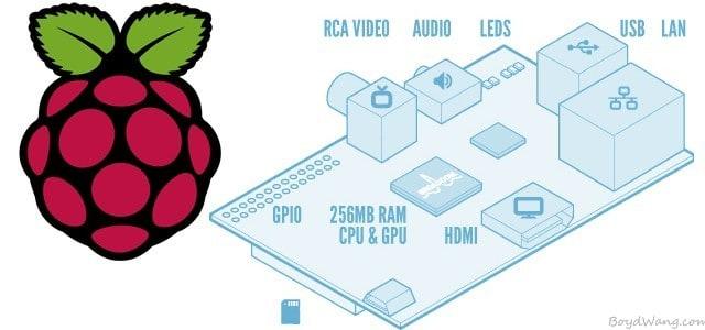 关于树莓派的一些有趣事实