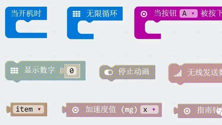 Micro:bit-模块的类型和流程控制