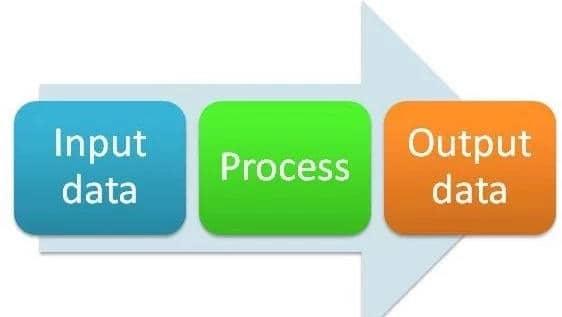 前导知识-输入与输出